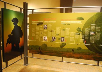 Ranger Hall of Honor: Timeline
